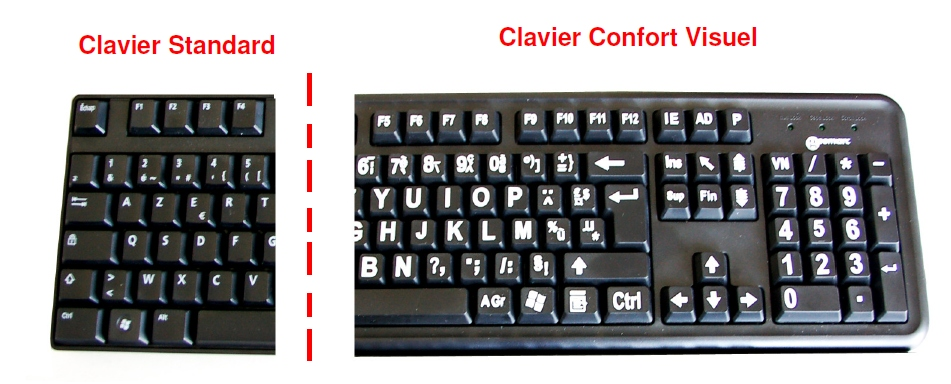 clavier grosses touches